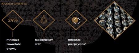 Kryształ włoski do plafonów kryształowych